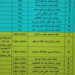 ننشر أسماء المعتمرين المصريين المتوفين والمصابين بحادثة حافلة طريق مكة المدينة