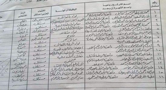 ننشر أسماء ورموز المرشحين المتنافسين علي مقعد عكاشة بالبرلمان