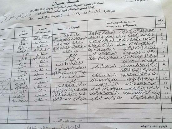 أسماء المرشحين الـ16 فى الانتخابات على مقعد عكاشة