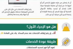 الاستعلام عن إيقاف خدمات برقم الهوية وشروط إيقافها 1440