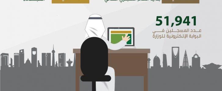 رابط الاستعلام عن رقم سداد رخصة العمل برقم الإقامة
