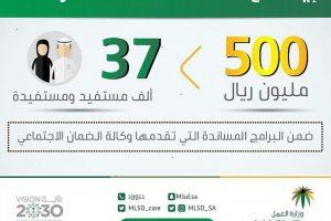 الموعد الرسمية لصرف دعم المساعدات المقطوعة من شهر شوال