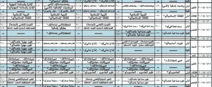 رابط نتائج امتحانات التوجيهي 2018 الدورة الشتوية حسب الاسم ورقم الجلوس للأردن