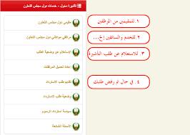 طريقة الحصول على تأشيرة سعودية