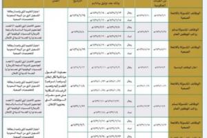 أسماء المرشحين في الوظائف الجديد لعام 1439 والتسجيل بالهوية عن طريق موقع جدارة للوظائف الإدارية
