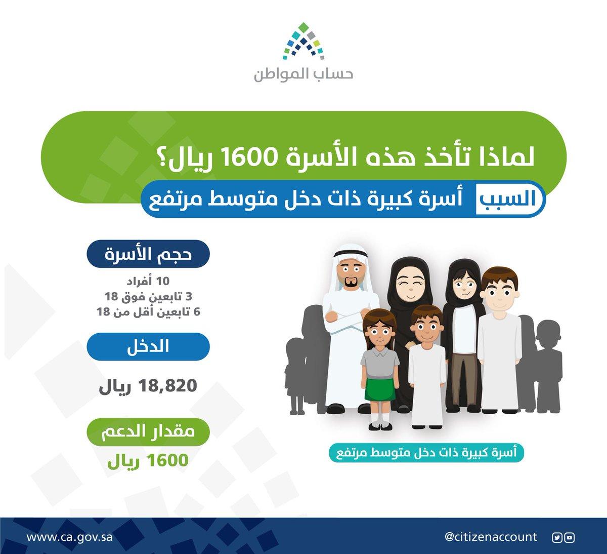 رقم تليفون حساب المواطن السعودي المجاني للشكاوى ومواعيد ...