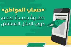 الموعد النهائي للتسجيل في الدفعة السابعة لبرنامج حساب المواطن