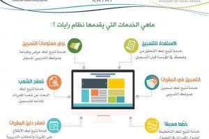رابط وشروط التقديم في نظام رايات الكلية التقنية 1440