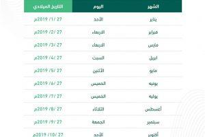 موعد صرف الرواتب لشهر مارس للعاملين بالحكومة السعودية 2019