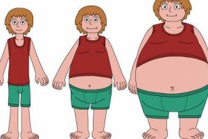 فوائد الكركم واهم فوائده للجسم والبشرة ووصفات للتخلص من الوزن الزائد والسمنة