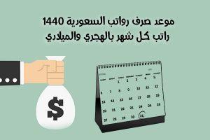 مواعيد صرف رواتب موظفي الدولة من المدنيين والعسكريين للسنة الحالية