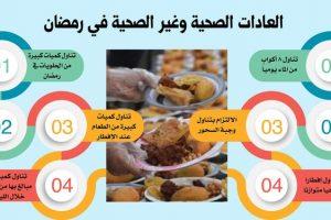 العادات الصحية والغير صحية في شهر رمضان