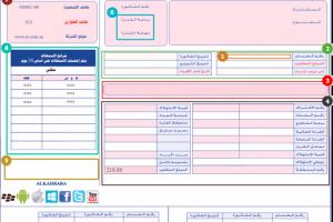 شركة الكهرباء السعودية تصدر رابط الأستعلام عن فاتورة الكهرباء برقم الحساب وتحديث البيانات