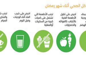 أفضل النصائح لصحة أفضل في شهر رمضان