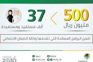 الاستعلام عن المساعدة المقطوعة برقم الطلب عبر وزارة العمل والتنمية الإجتماعية
