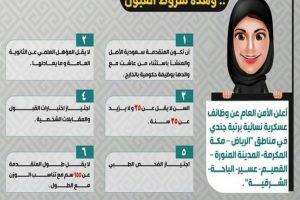 رابط الاستعلام والقبول على نتائج الامن العام للنساء برقم الهوية