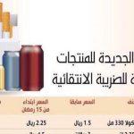 الضريبة الإنتقائية السعودية: تطبيق الضريبة الإنتقائية لبعض السلع السعودية بعائد 12 مليار ريال بالعام الواحد