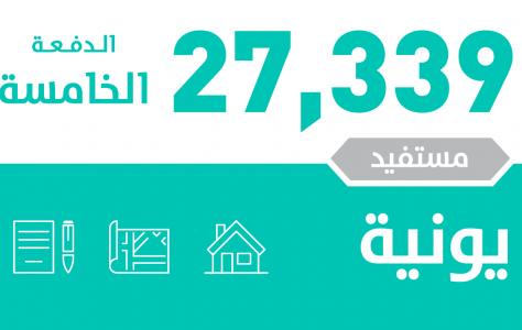 وزارة الإسكان السعودى: إعلان أسماء الدفعة السادسة من مستفيدى الدعم السكنى من برنامج إسكان