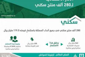 رابط الإستعلام عن الدفعة السابعة من الدعم السكني لعام 2018