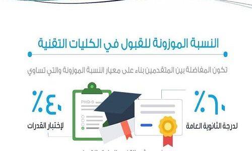 الاستعلام طريق موقع رايات الكلية التقنية وطرق التسجيل في الجامعات والكليات لعام 1439هجرياً