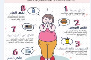 الروتين اليومي الخاطئ الذي يسبب السمنة وزيادة الوزن