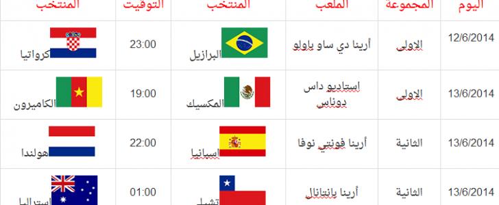 جدول مواعيد مباريات كأس العالم 2014 بتوقيت مصر