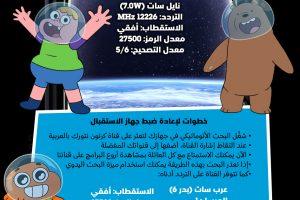 التردد الجديد لقناة نتورك 2018 كرتون الأطفال باللغة العربية على قمر النايل سات
