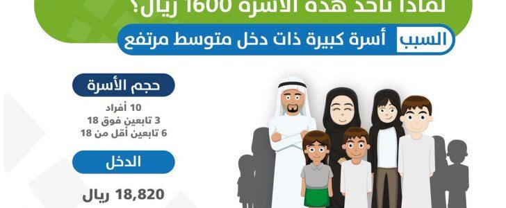 تفاصيل التسجيل في حساب المواطن لمعرفة و موعد صرف الدفعة السابعة