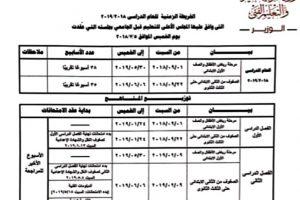 الموعد الرسمي لامتحانات الفصل الدراسي الأول لعام 2019 لجميع المراحل التعليمية