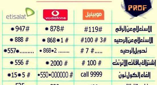أكواد شبكات المحمول موبينيل وفودافون واتصالات