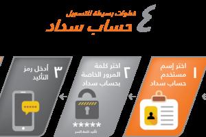 خدمة إيجار .. التسجيل وتفعيل خدمة دفع الإيجار شهريا بشكل الكتروني