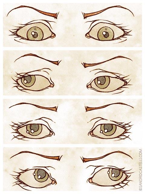لغة العيون